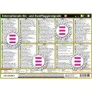SET(2 Tafeln) Ein- und Zweiflaggensignale