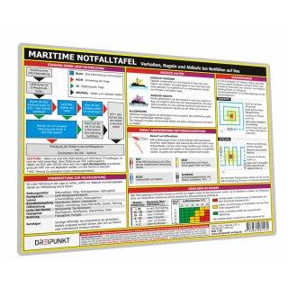 Maritime Notfalltafel