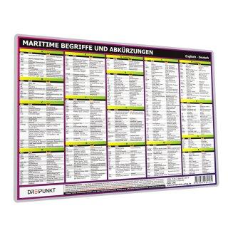 Maritime Begriffe und Abkürzungen