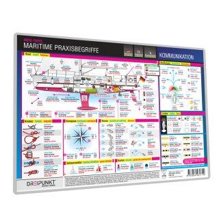 Maritime Praxisbegriffe (D - E- F)