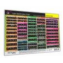 LIC – Light Identification Chart